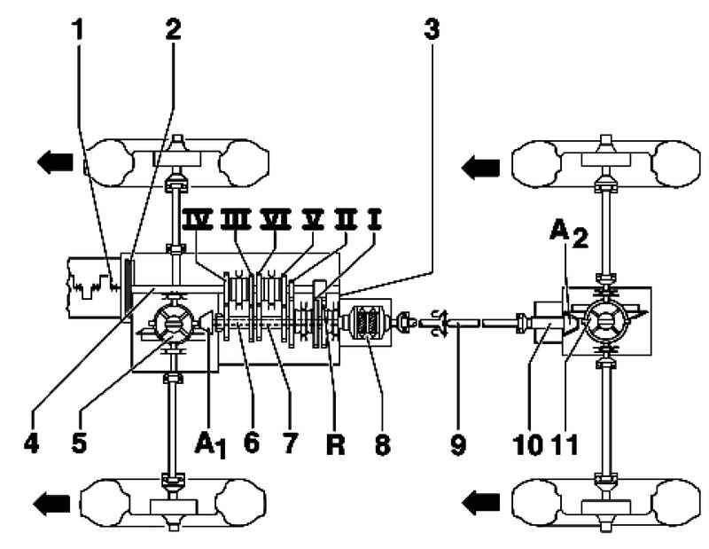 механической КПП 0A3: 1