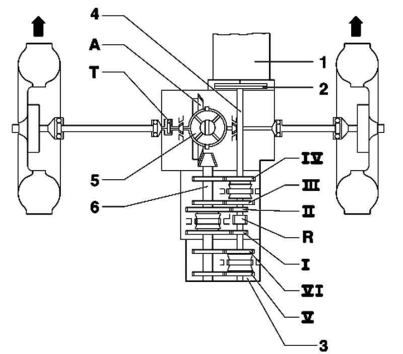 механической КПП 01E: 1