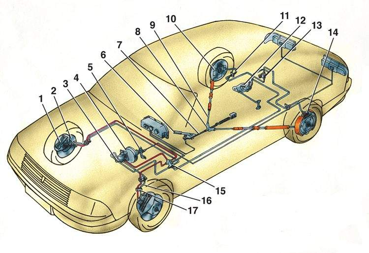 1 – скоба переднего тормоза;