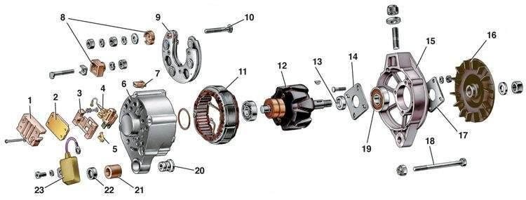 6 – крышка генератора со