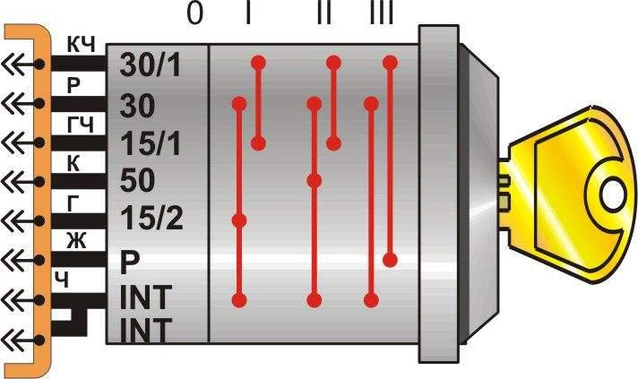 Электрооборудование (2141-01