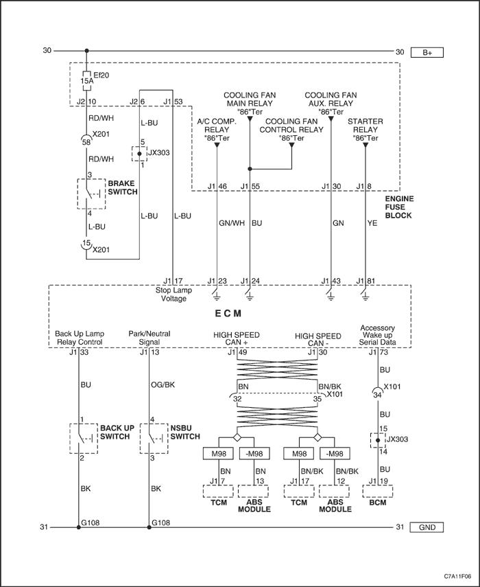 диагностики для схема контроллера