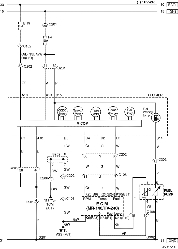 j5b15143 electrical wiring diagram 2005 nubira lacetti 25 cluster daewoo lacetti wiring diagram at crackthecode.co