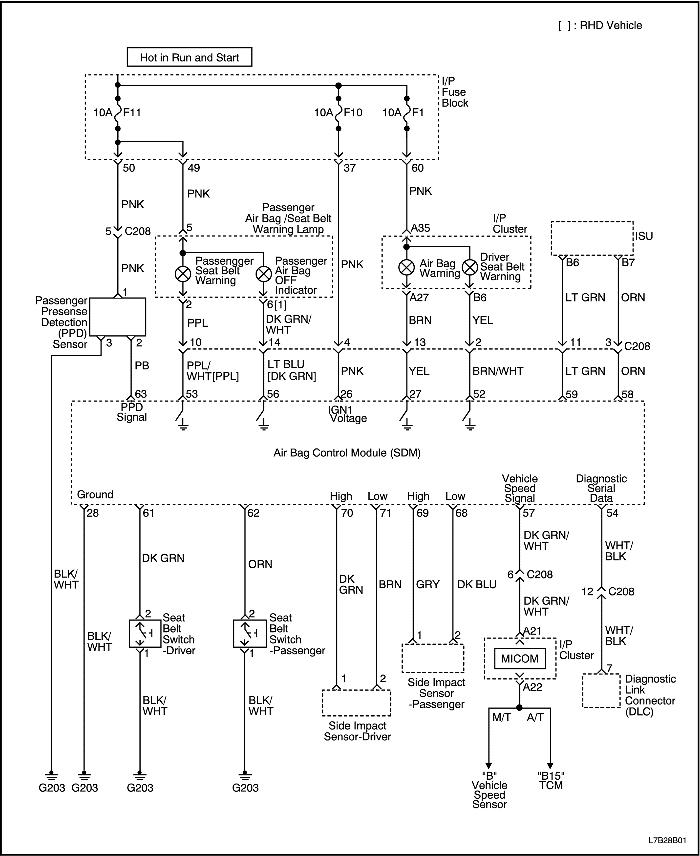 L7B28B01