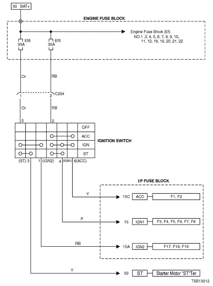electrical wiring diagram 2005 kalos wiring diagram for power supplies  pkfnpo.ru