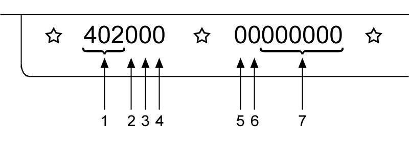 Номер двигателя на газ 39