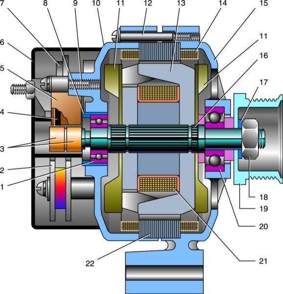 Генератор двигателя ЗМЗ-4062