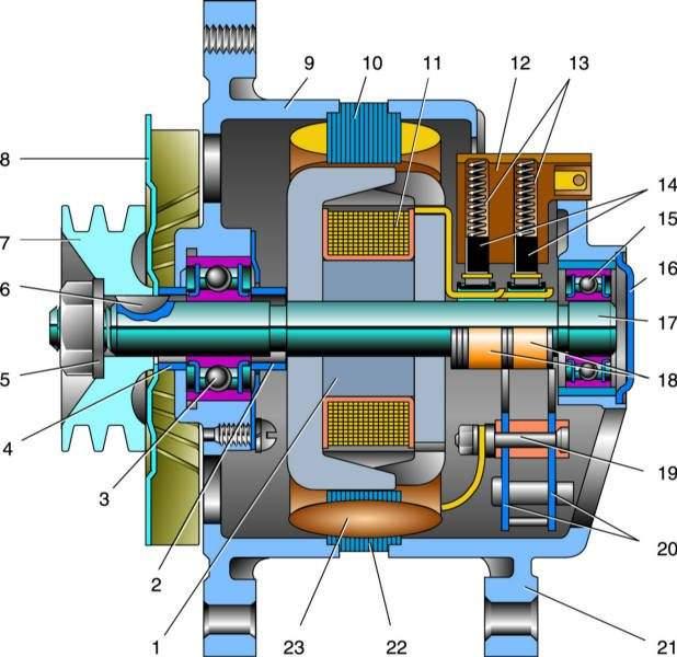 Генератор 1631.3701 двигателя