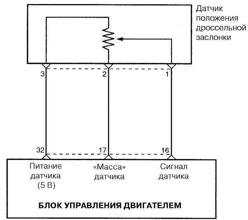 Схема соединений датчика