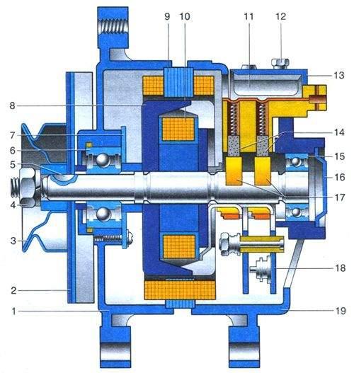 Ротор генератора приводится во