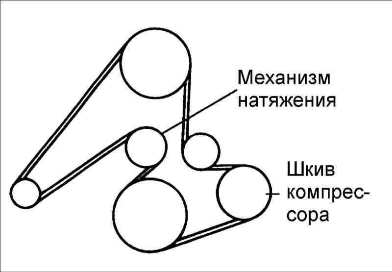 Схема приводных ремней на киа