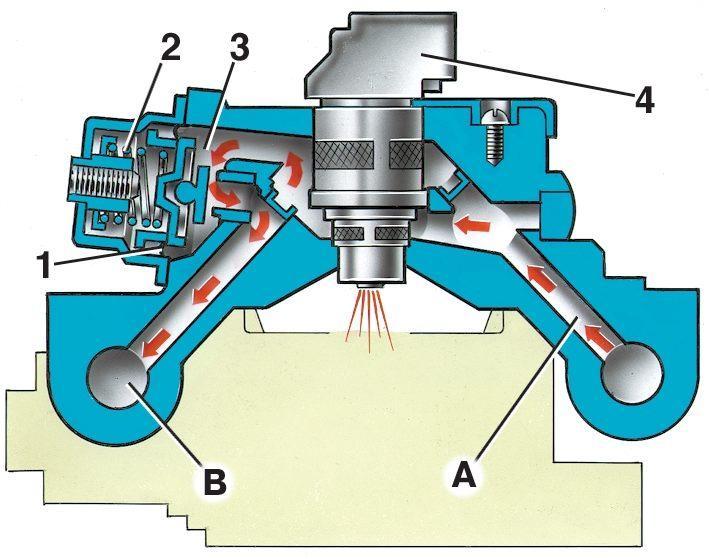 топливо через распылитель
