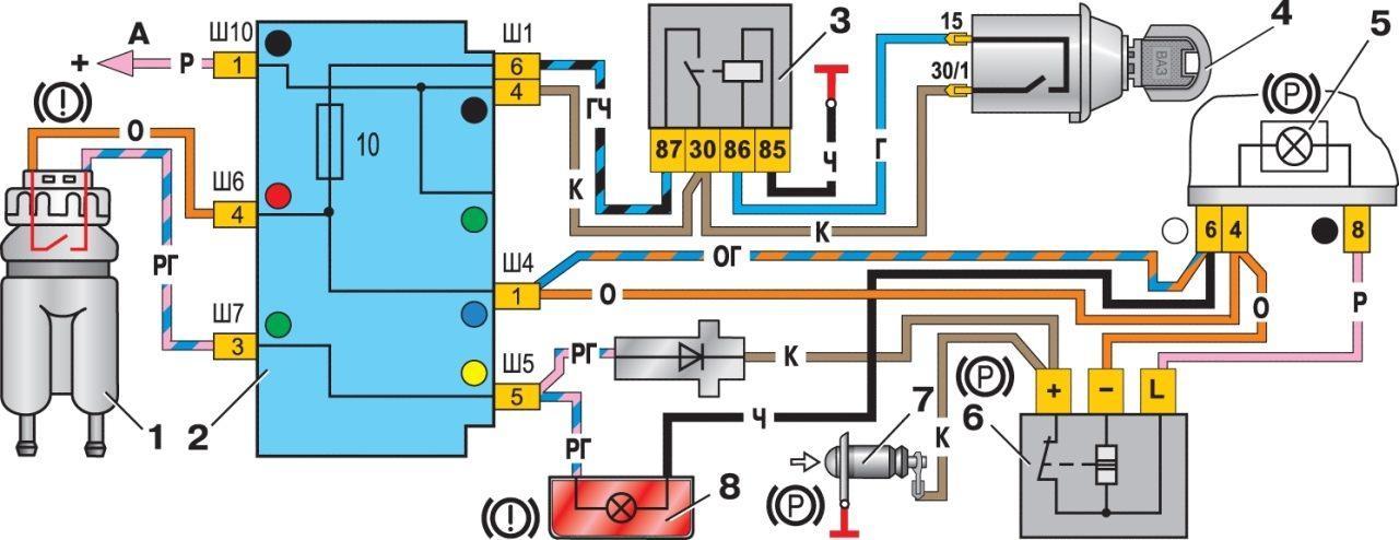 контрольных ламп тормозной