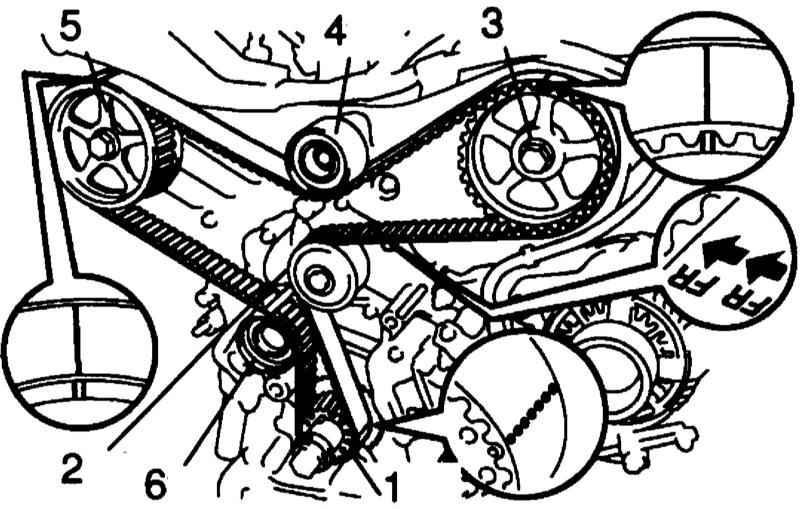 1 — Зубчатое колесо