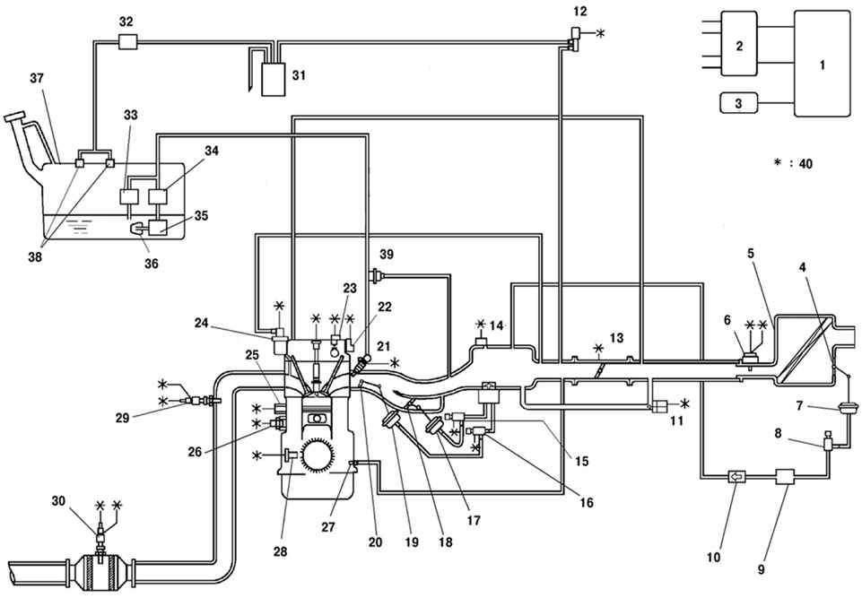 Mazda 3: 1 – блок PCM;