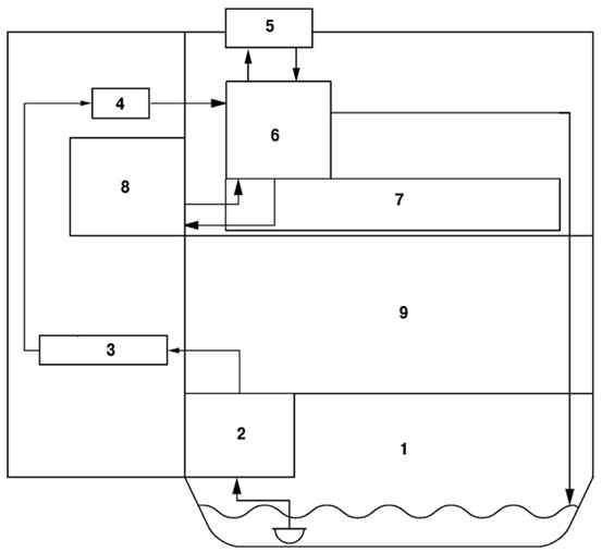фаз газораспределения;