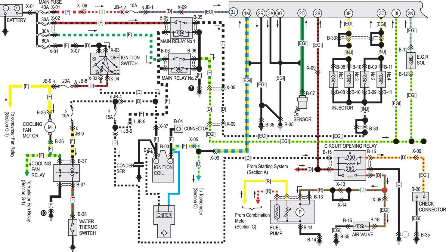 Ремонт мазда 626 схема