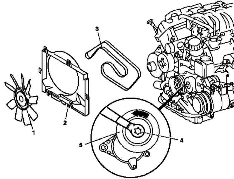 Детали установки ремня привода