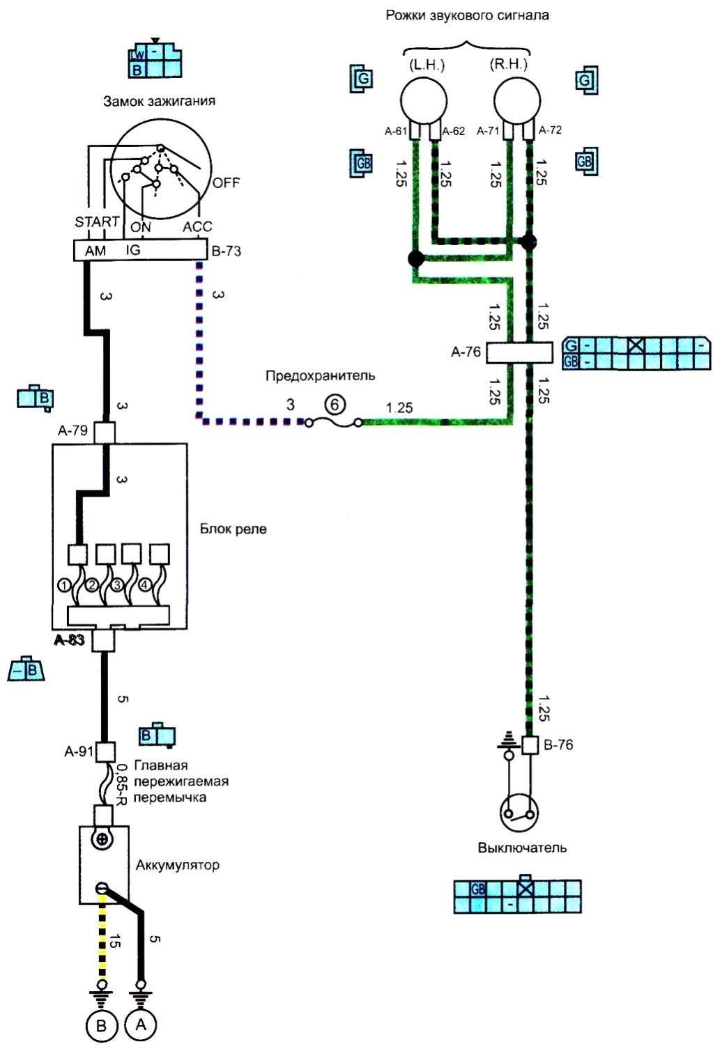Мицубиси лансер схема сигнал