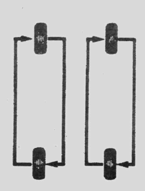 15.2 Схема перестановки колес
