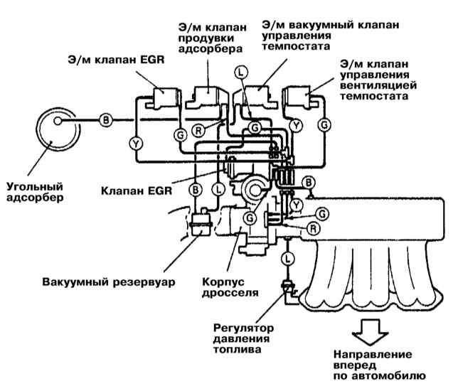 антипробуксовочной системы