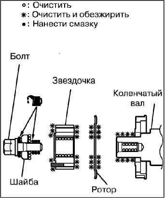 механизма (4G64,4G69)