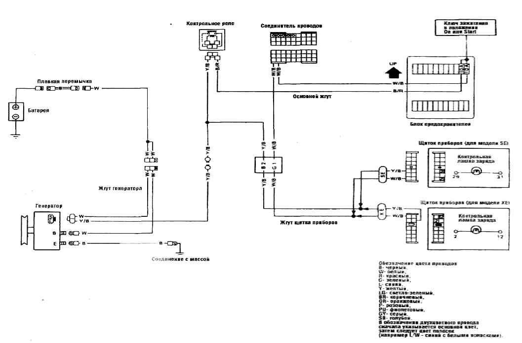 Система заряда батареи (для