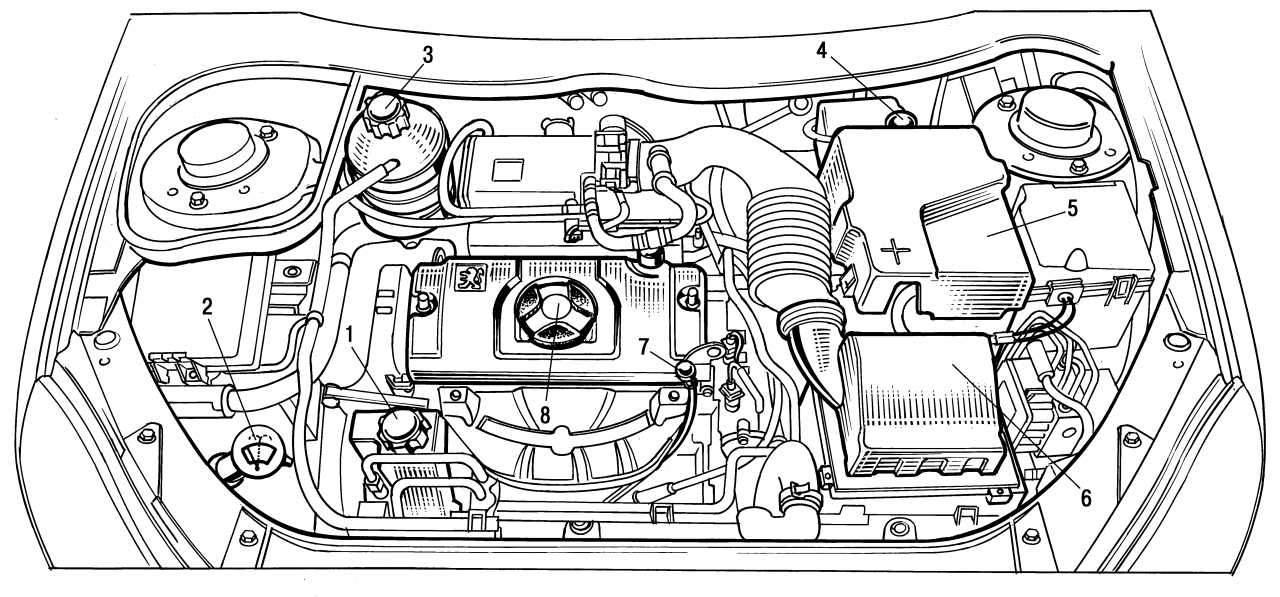 Моторный отсек (бензиновый
