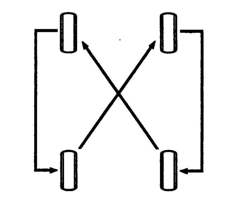 Схема перестановки четырех
