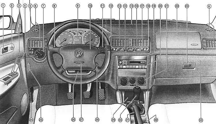 Volkswagen golf 5 инструкция по эксплуатации