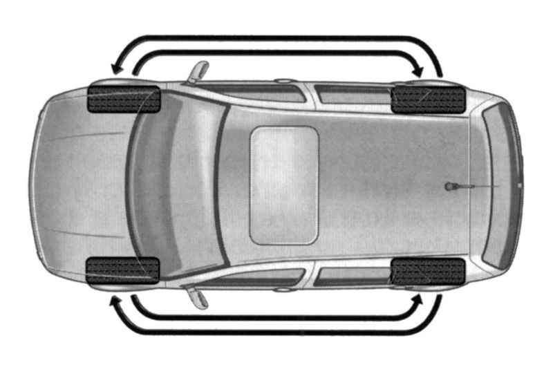 Схема переустановки колес