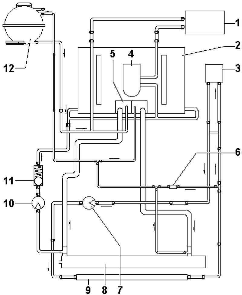 9 – радиатор; 10 – насос