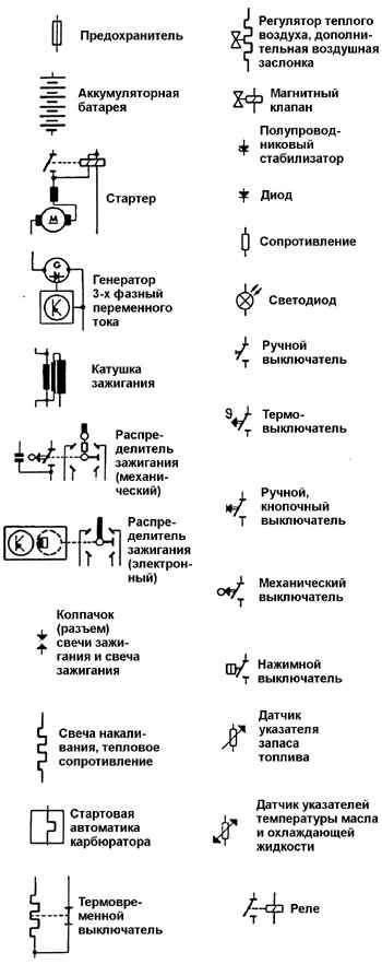 Обозначения электрических схем проводки