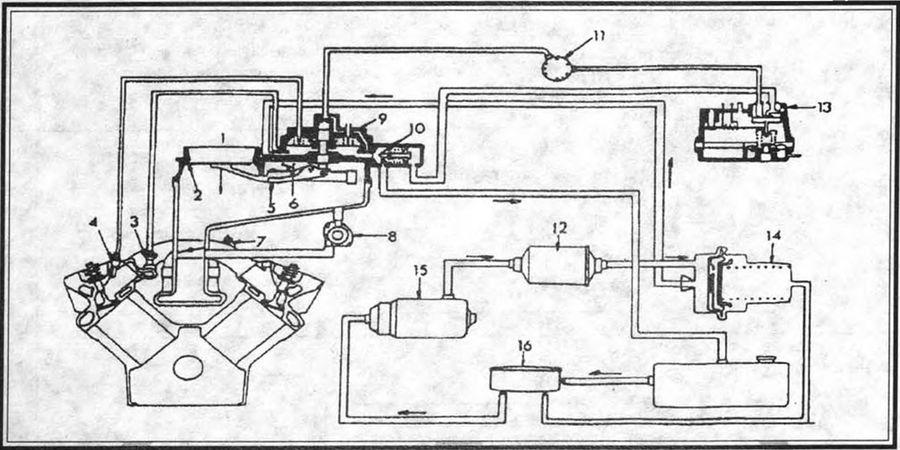Пусковой топливный клапан.